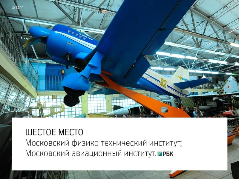 В каких университетах и институтах учились руководители крупнейших компаний России