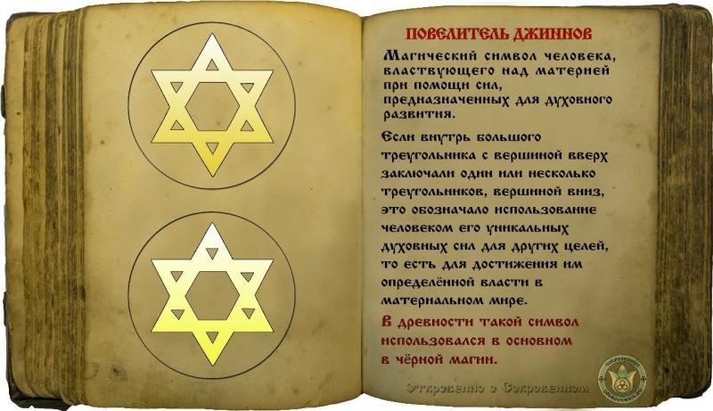 Символы и их значение