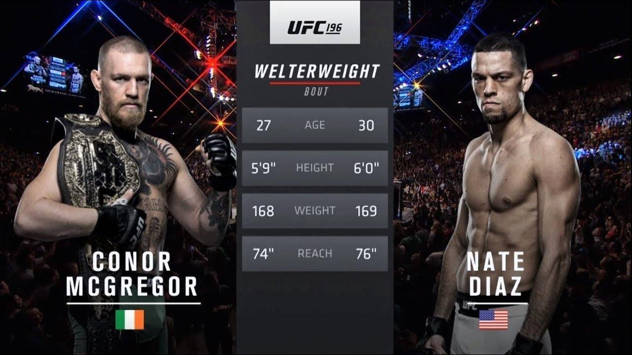 Конор МакГрегор vs Нэйт Диаз 1: Вспоминаем бой