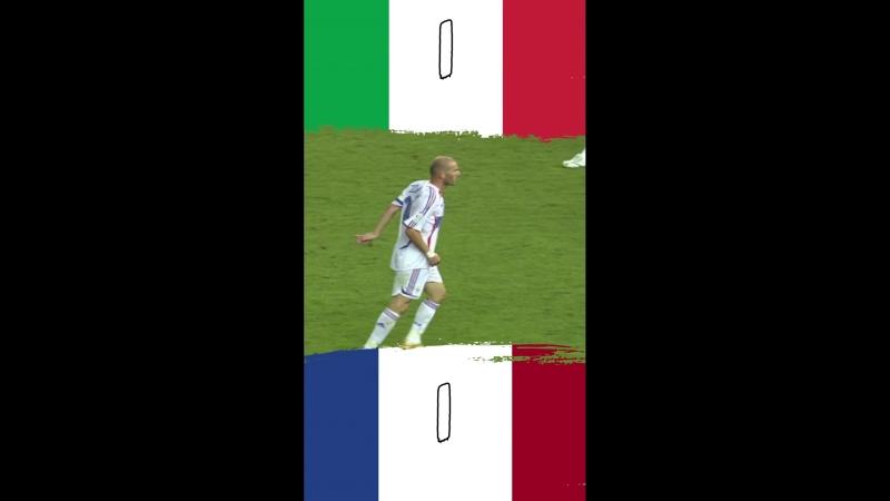 Финал ЧМ-2006. Италия - Франция. Лучшие моменты